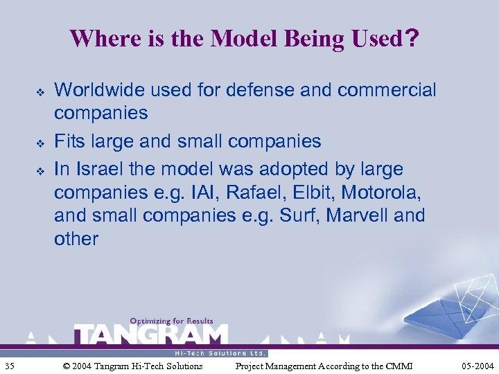 Where is the Model Being Used? v v v 35 Worldwide used for defense