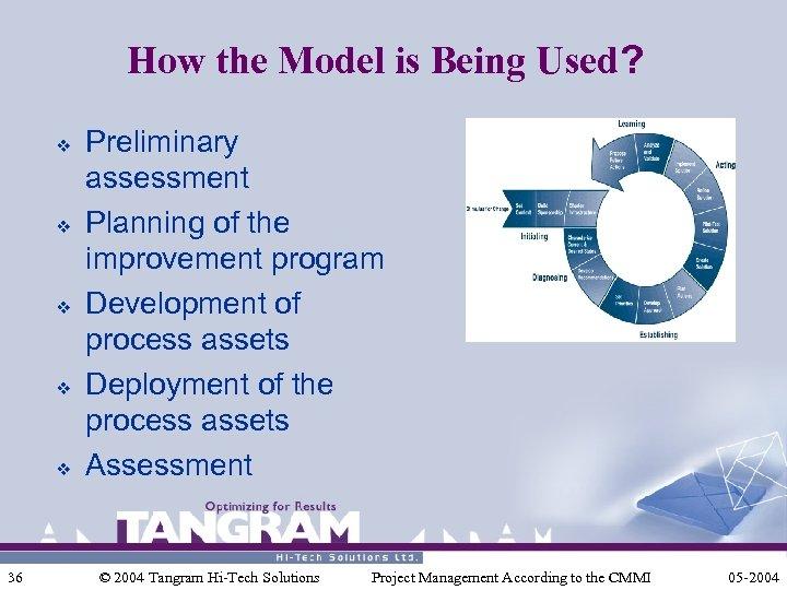 How the Model is Being Used? v v v 36 Preliminary assessment Planning of