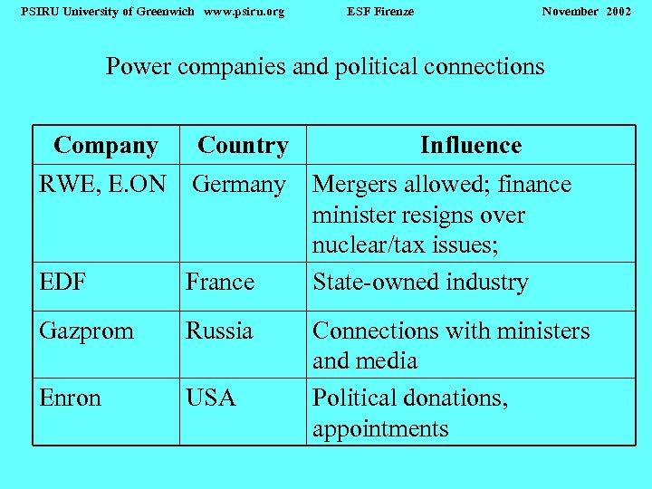 PSIRU University of Greenwich www. psiru. org ESF Firenze November 2002 Power companies and