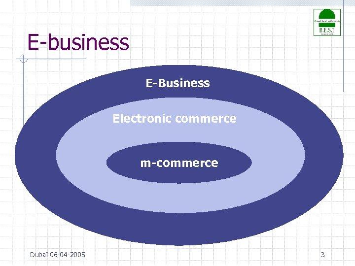 E-business E-Business Electronic commerce m-commerce Dubaï 06 -04 -2005 3