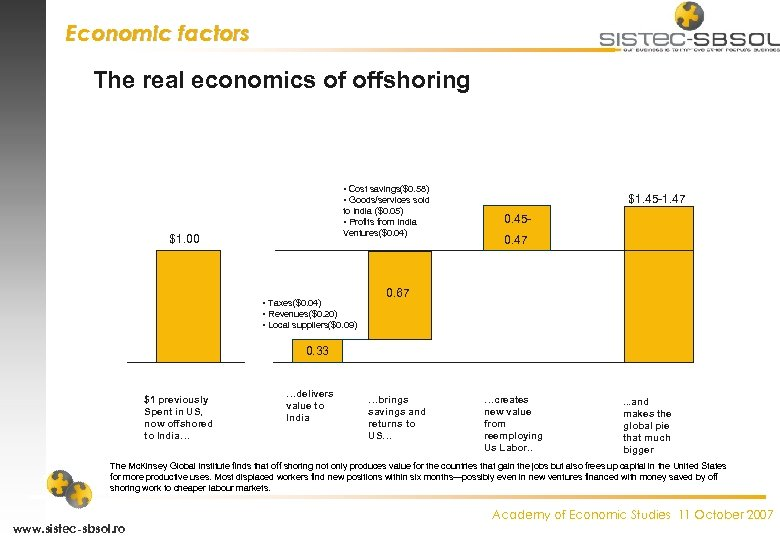 Economic factors The real economics of offshoring • Cost savings($0. 58) • Goods/services sold