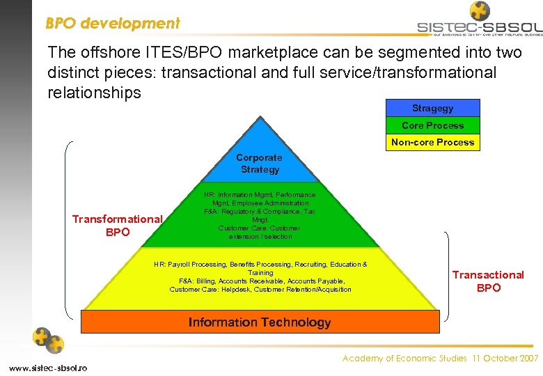 BPO development The offshore ITES/BPO marketplace can be segmented into two distinct pieces: transactional