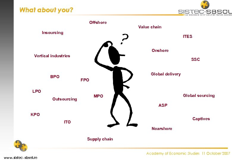 What about you? Offshore Value chain Insourcing ITES Onshore Vertical industries SSC Global delivery