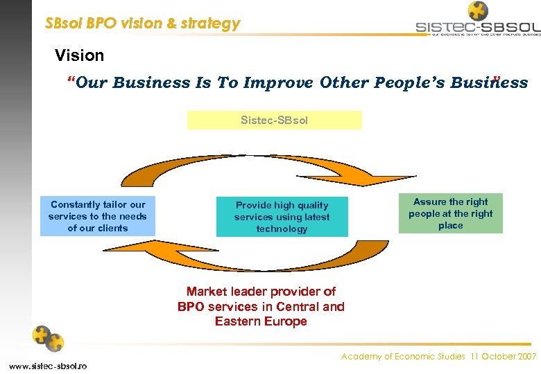 """SBsol BPO vision & strategy Vision """"Our Business Is To Improve Other People's Business"""