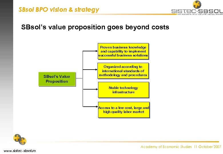 SBsol BPO vision & strategy SBsol's value proposition goes beyond costs Proven business knowledge