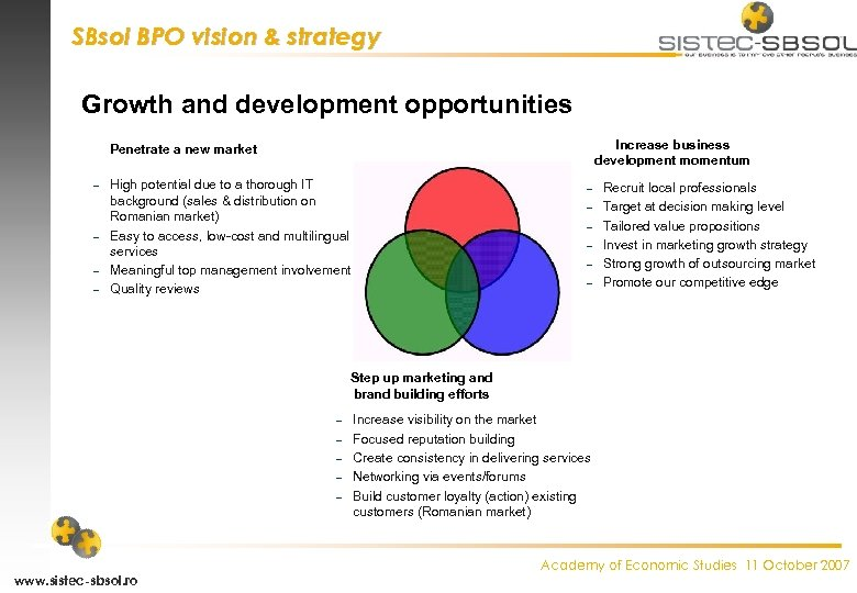 SBsol BPO vision & strategy Growth and development opportunities Increase business development momentum Penetrate