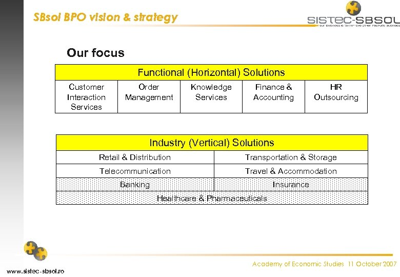 SBsol BPO vision & strategy Our focus Functional (Horizontal) Solutions Customer Interaction Services Order