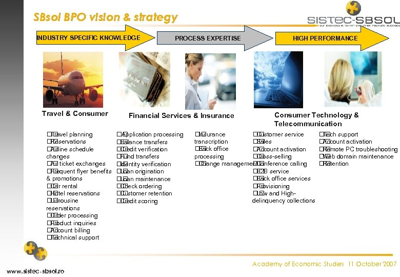 SBsol BPO vision & strategy INDUSTRY SPECIFIC KNOWLEDGE Travel & Consumer Travel planning Reservations