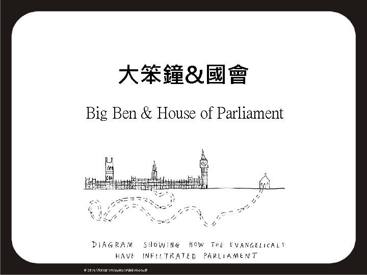 大笨鐘&國會 Big Ben & House of Parliament