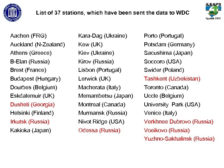 List of 37 stations, which have been sent the data to WDC Hyytiälä 2005