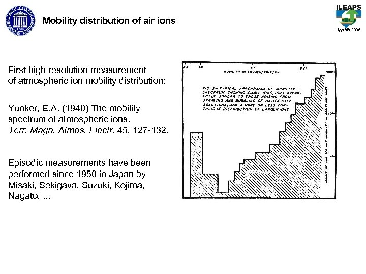 Mobility distribution of air ions Hyytiälä 2005 First high resolution measurement of atmospheric ion