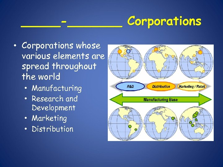 _____-_______ Corporations • Corporations whose various elements are spread throughout the world • Manufacturing