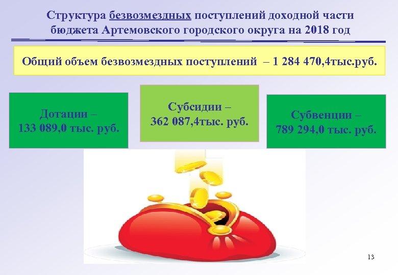 Структура безвозмездных поступлений доходной части бюджета Артемовского городского округа на 2018 год Общий объем