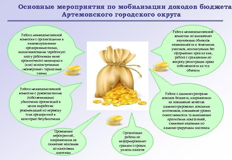 Основные мероприятия по мобилизации доходов бюджета Артемовского городского округа Работа межведомственной комиссии по выявлению