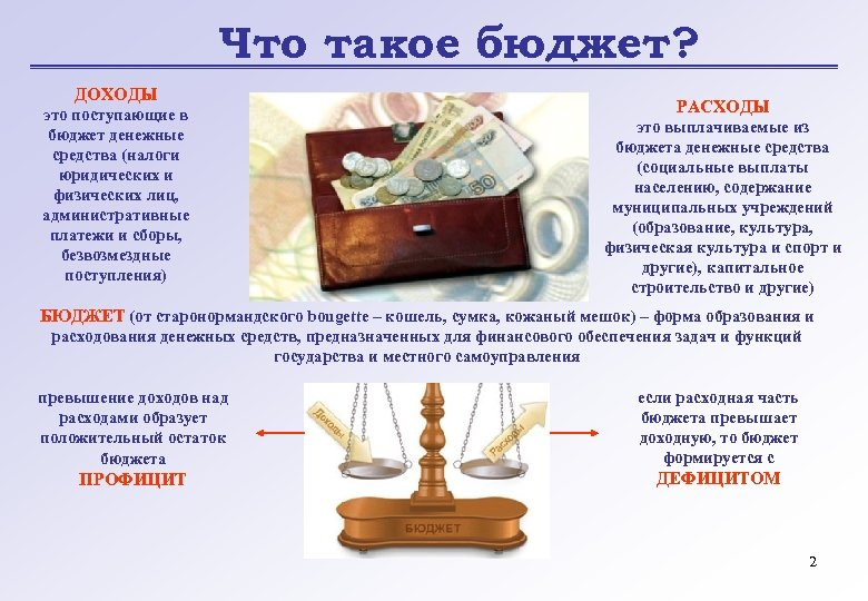 Что такое бюджет? ДОХОДЫ это поступающие в бюджет денежные средства (налоги юридических и физических