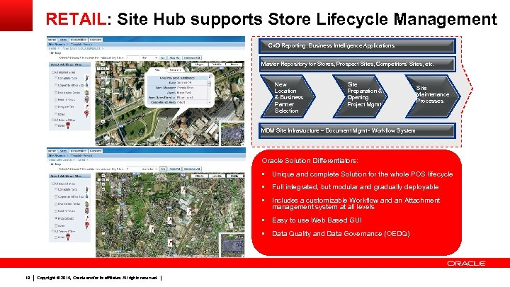RETAIL: Site Hub supports Store Lifecycle Management Cx. O Reporting: Business Intelligence Applications Master