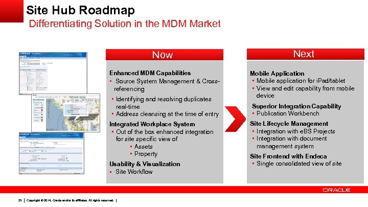 Site Hub Roadmap Differentiating Solution in the MDM Market Now Enhanced MDM Capabilities •
