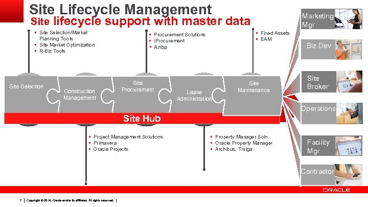 Site Lifecycle Management Site • Site Selection/Market Planning Tools • Site Market Optimization •