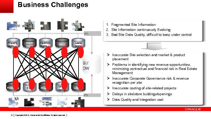 Business Challenges ETL Property Mgmt Asset Mgmt Facilities Mgmt MRO 1. Fragmented Site Information