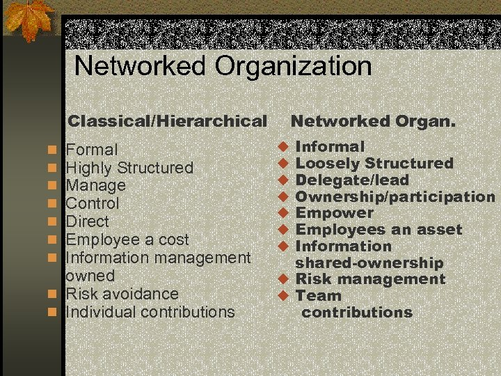 Networked Organization Classical/Hierarchical Formal Highly Structured Manage Control Direct Employee a cost Information management