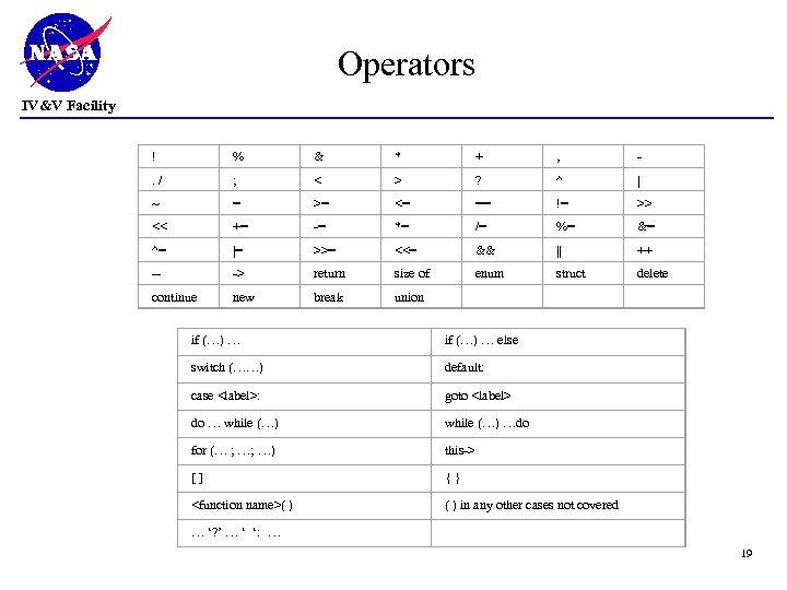 Operators IV&V Facility ! % & * + , - . / ; <