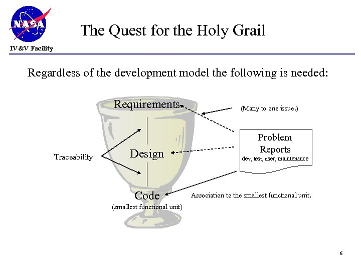 The Quest for the Holy Grail IV&V Facility Regardless of the development model the