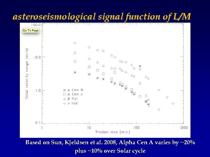 asteroseismological signal function of L/M Based on Sun, Kjeldsen et al. 2008, Alpha Cen