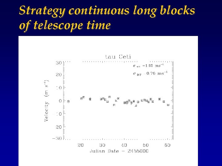 Strategy continuous long blocks of telescope time