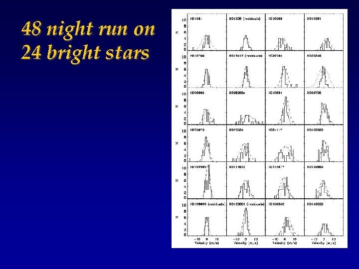 48 night run on 24 bright stars