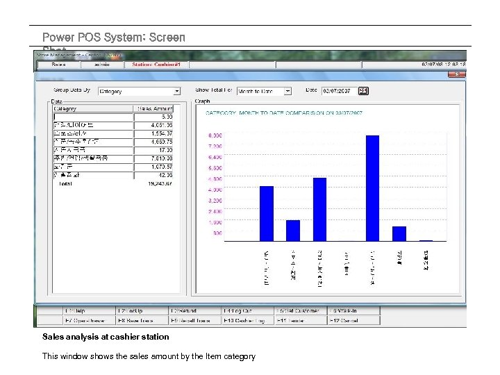 Power POS System: Screen Shot Sales analysis at cashier station This window shows the