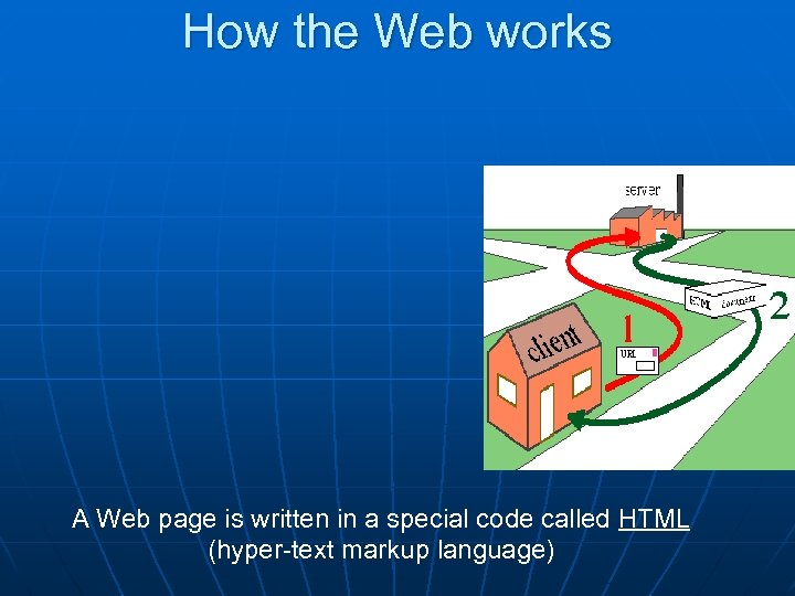 How the Web works A Web page is written in a special code called