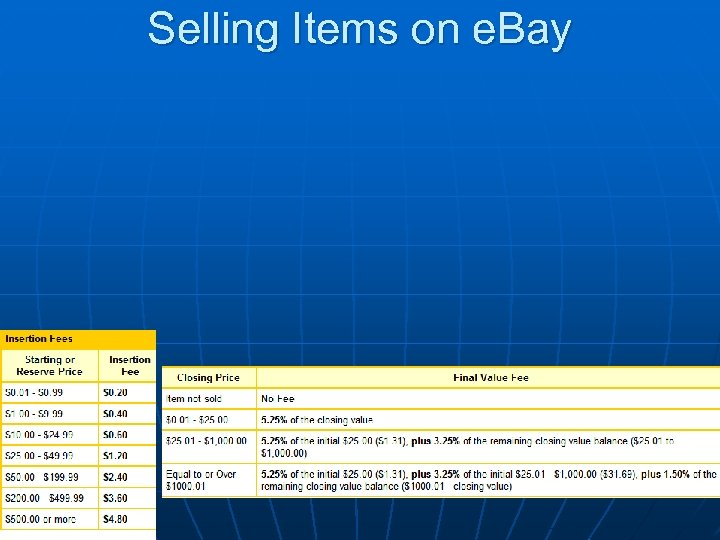Selling Items on e. Bay