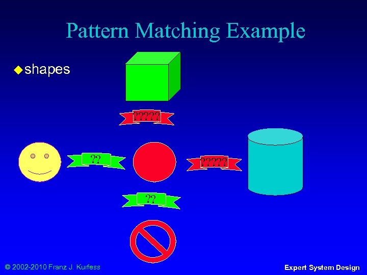Pattern Matching Example ◆ shapes ? ? ? ? ? © 2002 -2010 Franz
