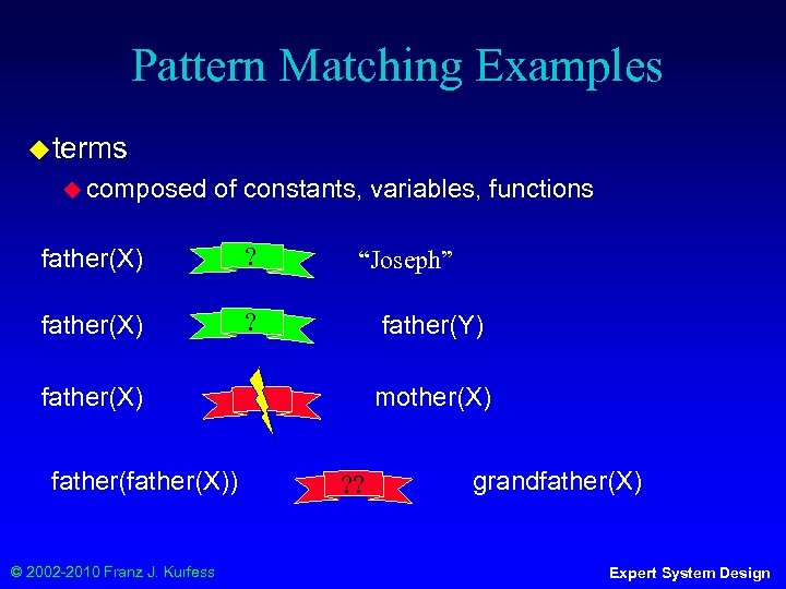 """Pattern Matching Examples ◆ terms ◆ composed of constants, variables, functions father(X) ? """"Joseph"""""""