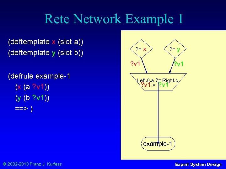 Rete Network Example 1 (deftemplate x (slot a)) (deftemplate y (slot b)) ? =