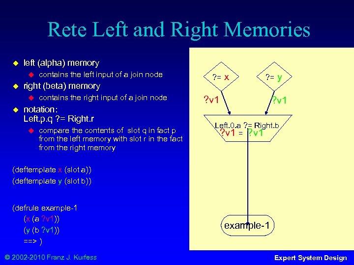 Rete Left and Right Memories ◆ left (alpha) memory ◆ ◆ right (beta) memory