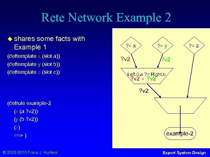 Rete Network Example 2 ◆ shares some facts with Example 1 (deftemplate x (slot