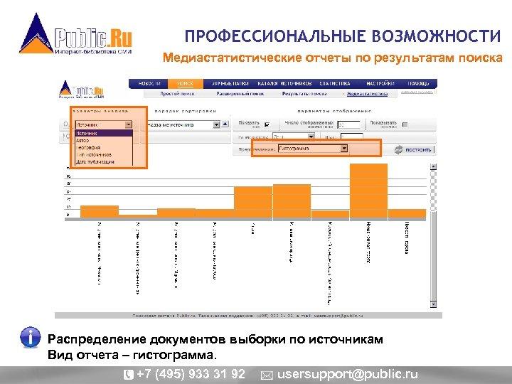 ПРОФЕССИОНАЛЬНЫЕ ВОЗМОЖНОСТИ Медиастатистические отчеты по результатам поиска Распределение документов выборки по источникам Вид отчета