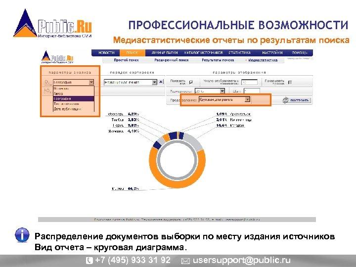 ПРОФЕССИОНАЛЬНЫЕ ВОЗМОЖНОСТИ Медиастатистические отчеты по результатам поиска Распределение документов выборки по месту издания источников