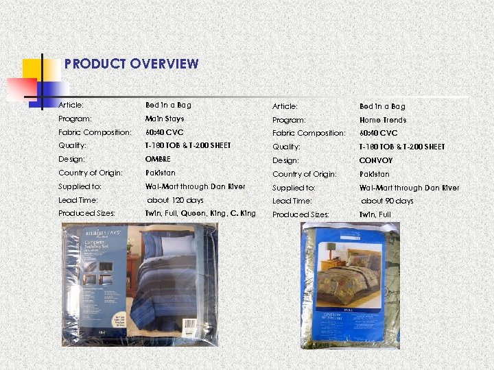 PRODUCT OVERVIEW Article: Bed in a Bag Program: Main Stays Program: Home Trends Fabric
