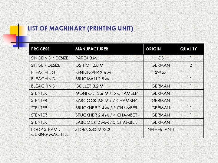 LIST OF MACHINARY (PRINTING UNIT) PROCESS MANUFACTURER SINGEING / DESIZE PAREX 3 M SINGE