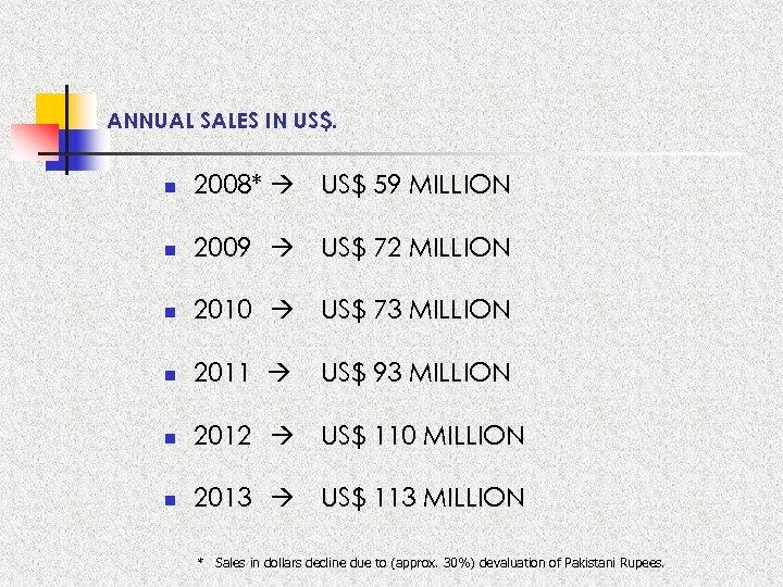 ANNUAL SALES IN US$. n 2008* US$ 59 MILLION n 2009 US$ 72 MILLION