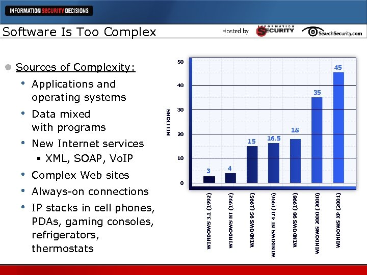 Software Is Too Complex 50 l Sources of Complexity: Applications and operating systems 3