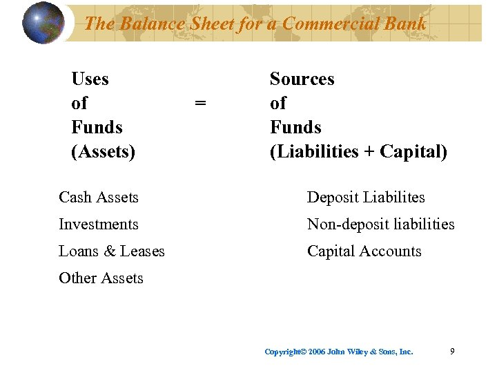 The Balance Sheet for a Commercial Bank Uses of Funds (Assets) = Sources of