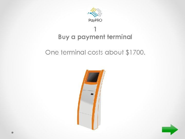1 Buy a payment terminal One terminal costs about $1700.