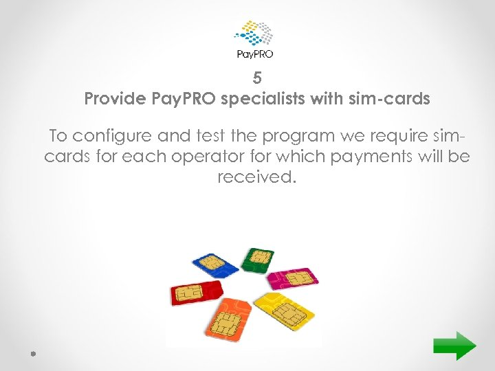 5 Provide Pay. PRO specialists with sim-cards To configure and test the program we