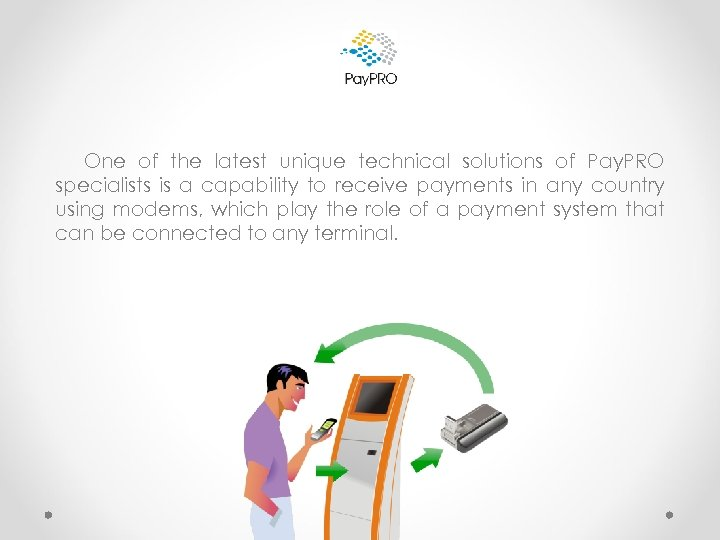One of the latest unique technical solutions of Pay. PRO specialists is a capability