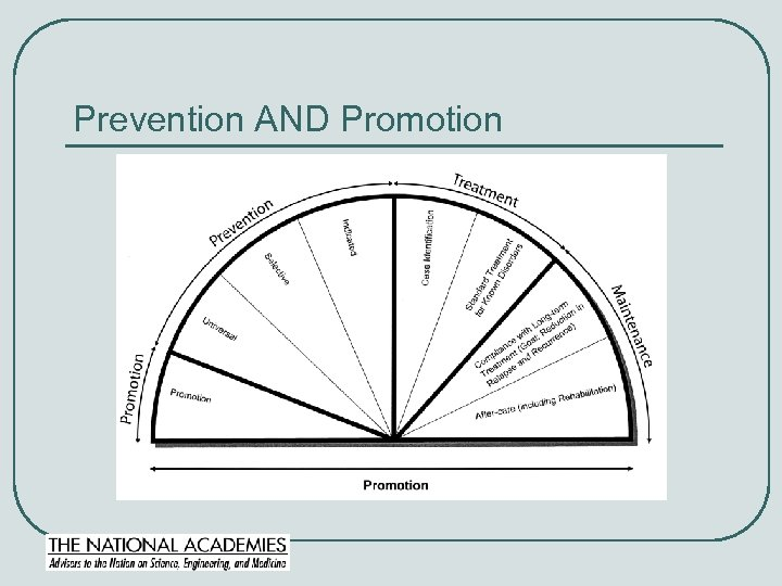 Prevention AND Promotion