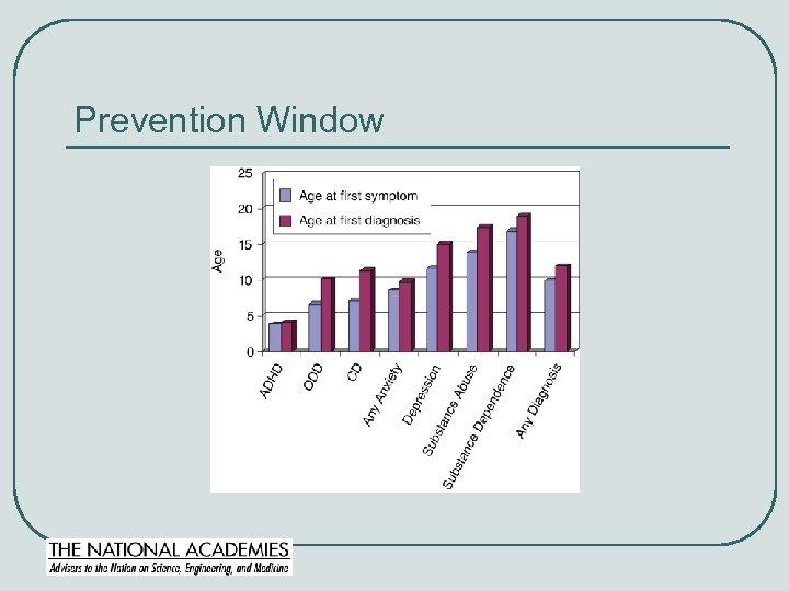 Prevention Window