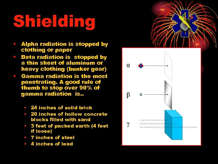 Shielding • Alpha radiation is stopped by clothing or paper • Beta radiation is